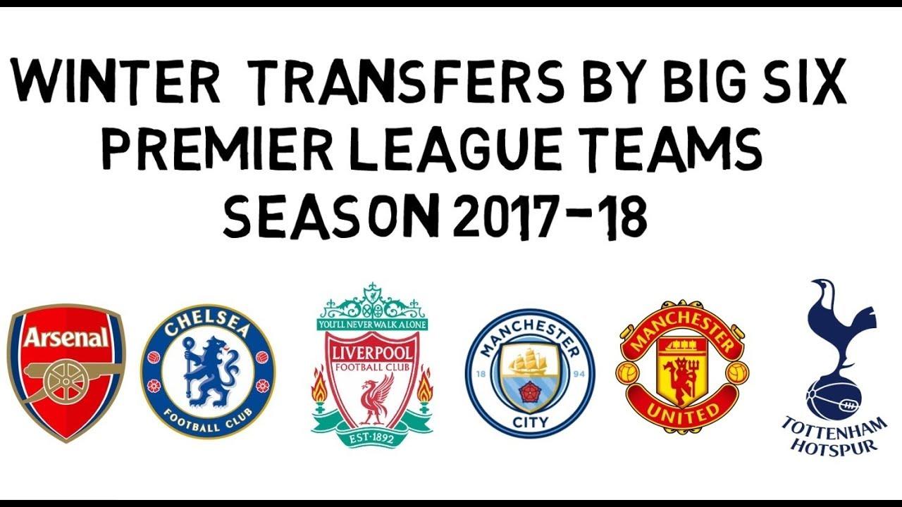 Top Transfers 17/18