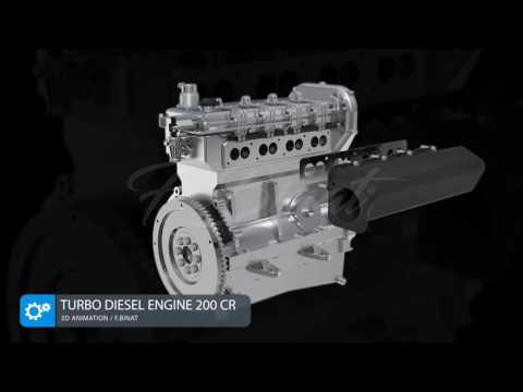 Turbo Diesel Engine 3D Animation-F.BINAT