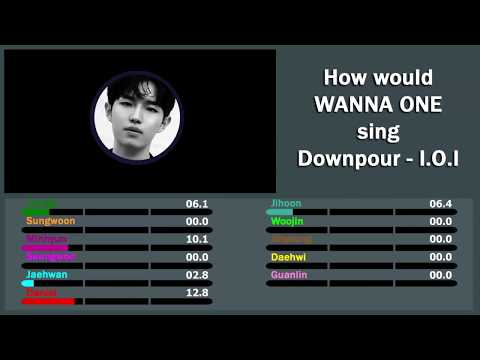 How would Wanna One sing Downpour - I.O.I (Line Distribution)