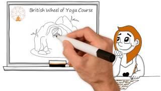 British Wheel of Yoga Teacher Training