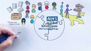 Governor focus conference 2021:  Mid and South Essex NHS Foundation Trust