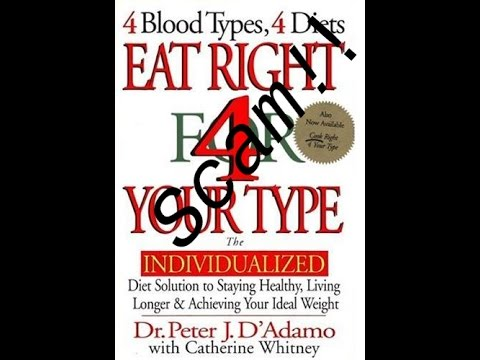 The Blood Type Diet Scam ?!