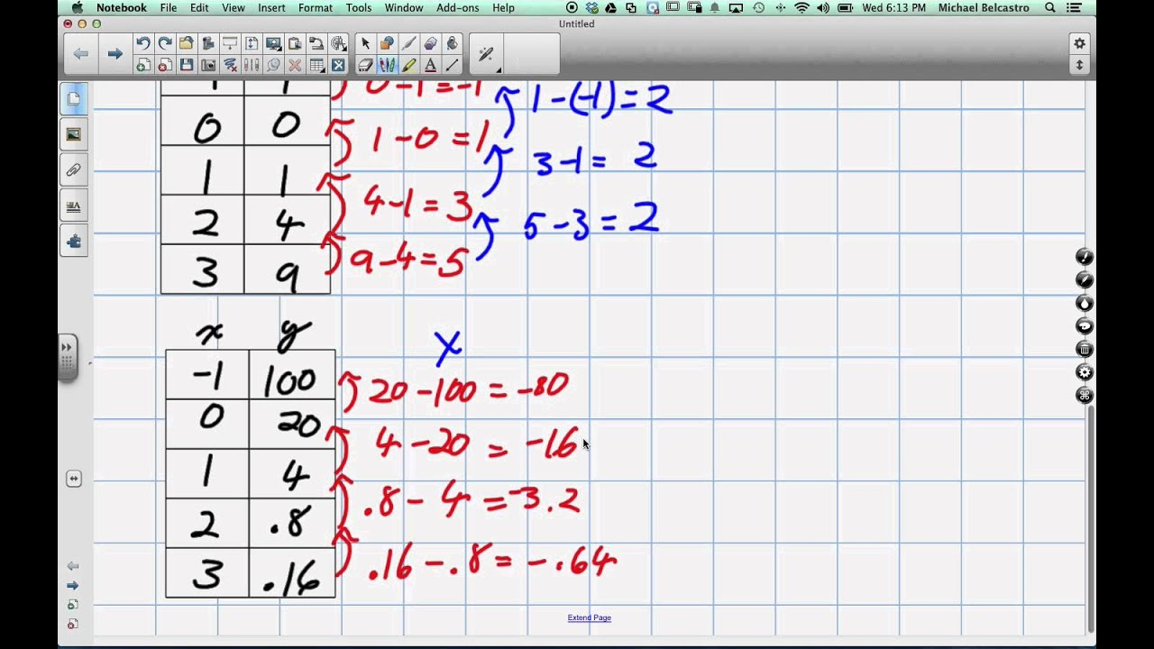 Comparing Linear Quadratic And Exponential Functions Grade 11 College Lesson 7 1 2 26 14
