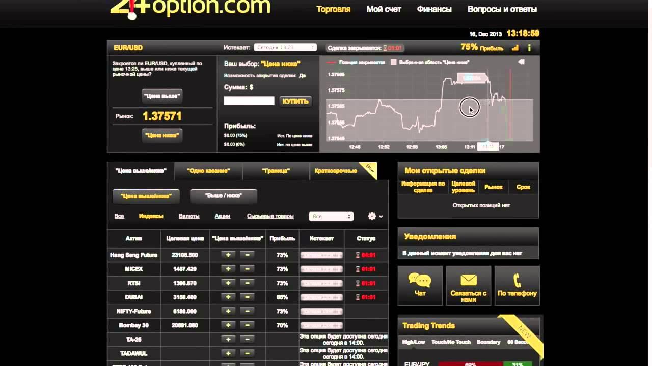 Отзывы о 24 option торговля бинарными опционами бинарный робот опцион