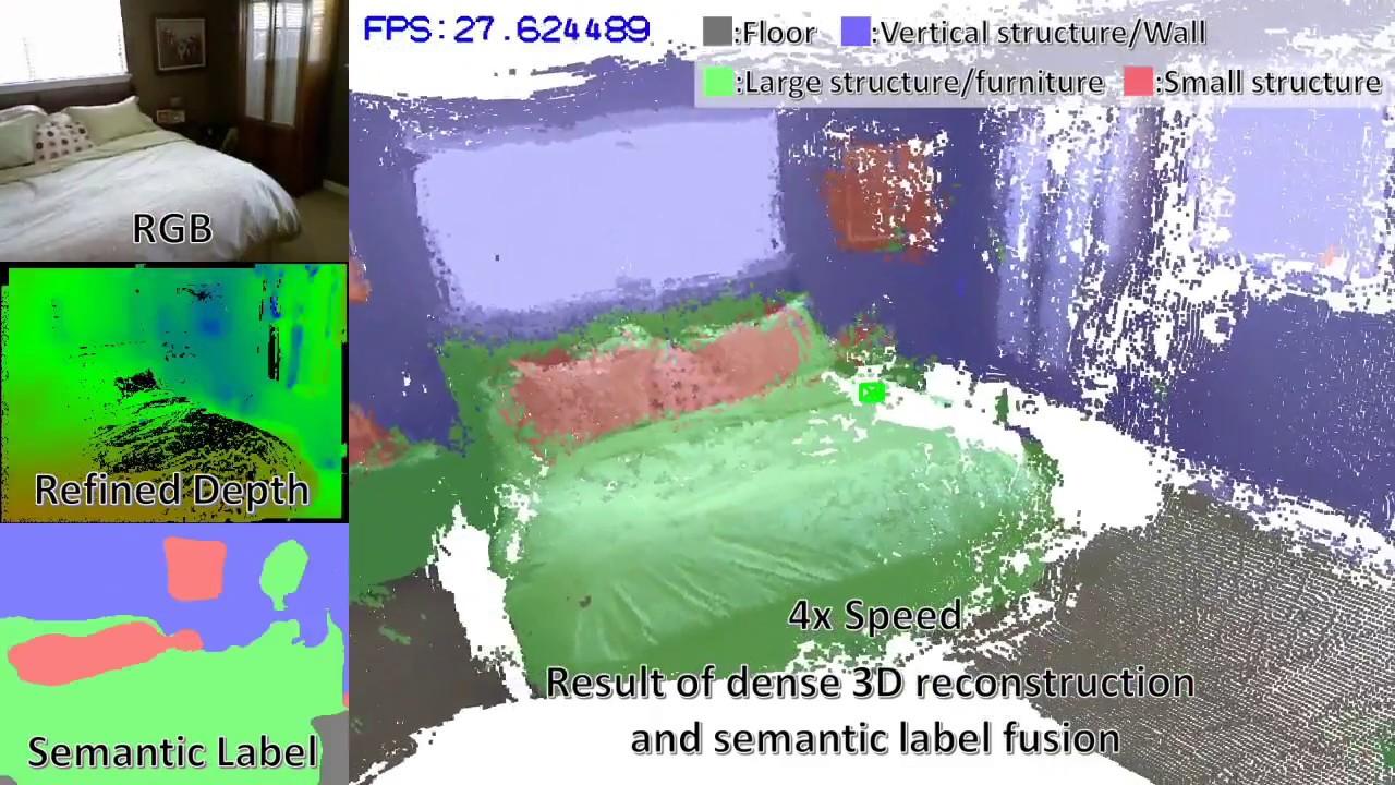 CNN-SLAM: Real-time dense monocular SLAM with learned depth prediction