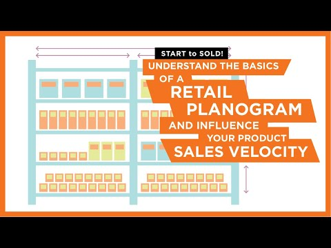 Understand The Basics Of A Retail Planogram & Influence Your Product Sales Velocity For Entrepreneur