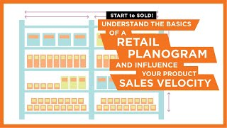 Understand The Basics Of A Retail Planogram and Influence Your Product Sales Velocity