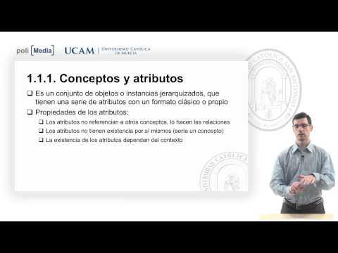 Ingeniería del Conomiento - U3 .Modelado del concepto I - José Luis Abellán