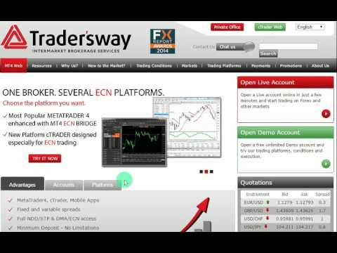 Tradersway - accepts bitcoin deposits and withdrawals