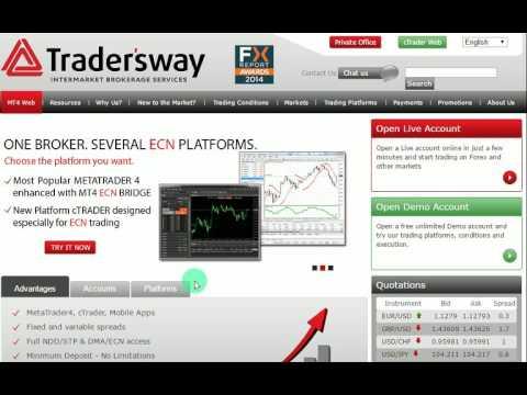 Forex trading software online broker forex list21