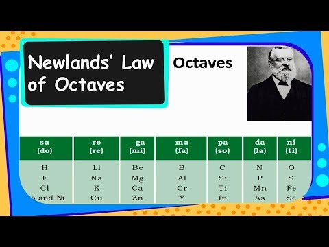 Chemistry Newlands Law Of Octaves Periodic Classification Of