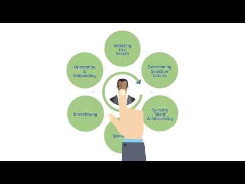 Talent HR Solutions Recruitment Video