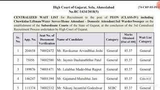 Big breaking news/ High court peon waiting list jaher