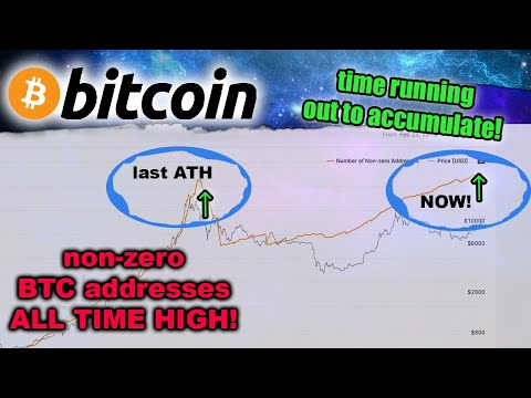 ⚡️bitcoin-accumulation-time-is-running-out!-|-new-btc-data