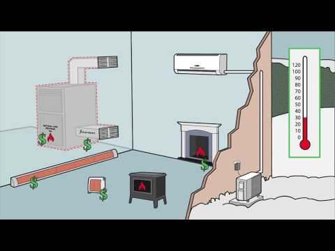 Add Heat to a Room with a Blueridge Ductless Mini-Split