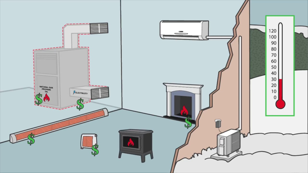 add heat to a room with a blueridge ductless mini split [ 1280 x 720 Pixel ]