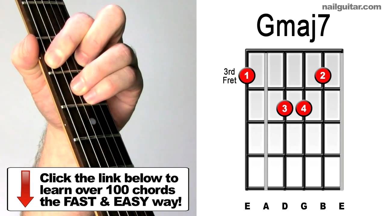 Gmaj7 Chord Lesson Important Guitar Chords Quick Easy Major