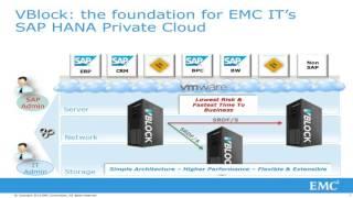 EMC IT: Virtualizing SAP HANA for Production Use on VMware