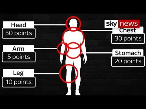 UK gangs keeping knife and gun violence scoreboard