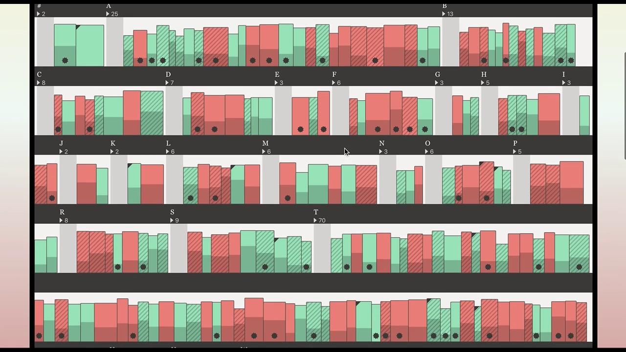 Best Bookshelf: Data Visualization Adapting Real World Objects with