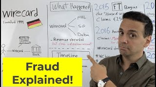 🇩🇪 Wirecard Fraud Explained! What went WRONG!