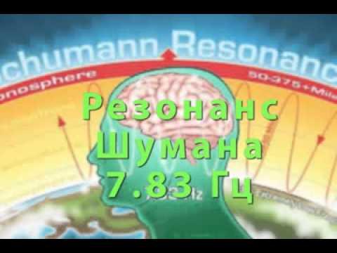 Schumann Resonanz  Einstellung der Frequenz des Planeten Erde