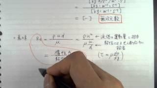 レイノルズ数の次元と意味