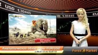 Видео обзор пары EUR/USD со 09.07.2013 по 12.07.2013