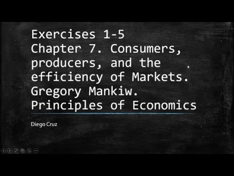 Chapter 7  Exercises 1-5. Consumers, producers, and the efficiency of Markets.