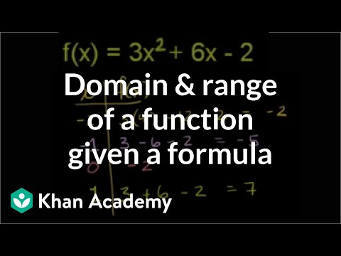 Domain and range of a function given a formula | Algebra II | Khan Academy