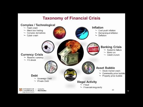 Exploring tail risk in financial catastrophe