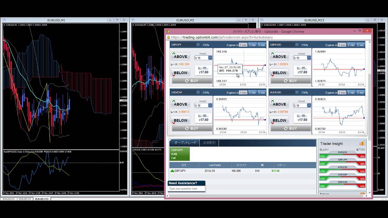 Currency binary trading testkonto practice account