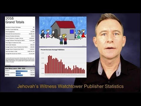 Detailed analysis of Jehovah's Witness statistics from Watchtower reports.