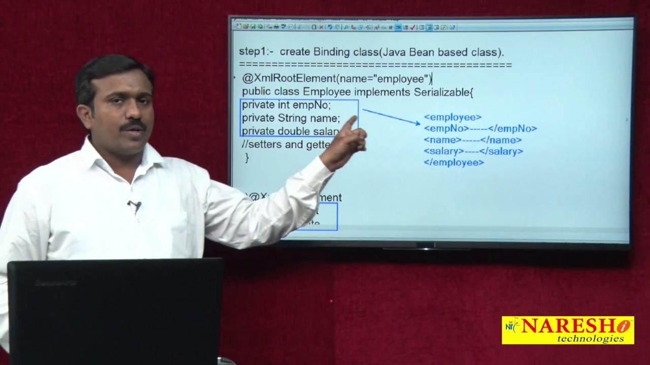 Jax b java architecture for xml binding xml tutorial mr jax b java architecture for xml binding xml tutorial mr satish b baditri Gallery