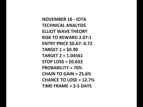 IOTA November 16 Technical Analysis Long Entry $0.67 to $0.75, Target $0.90 to $1.04