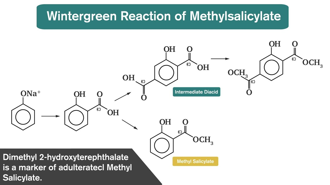 Marker Formation in Synthetic Methyl Salicylate