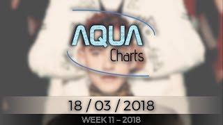 Aqua Charts • Top 100 • 18/03/2018