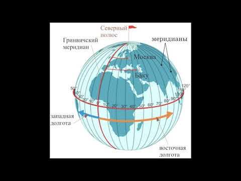 Видеоурок по географии 6 класс система географических координат