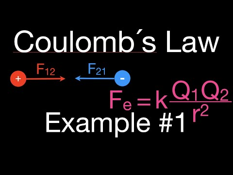 Coulomb's Law, Calculate the Force Between Two Charges