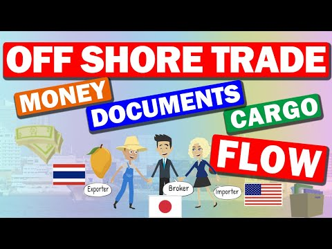 Logistics - Off Shore Trading. Switch B/L, Invoice for your better deal with overseas company.