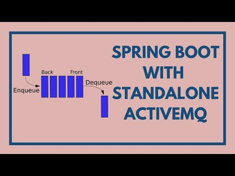 Spring Boot with Standalone ActiveMQ Example | Tech Primers