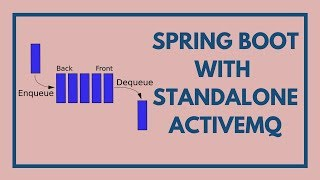 Spring Boot with Standalone ActiveMQ Example   Tech Primers
