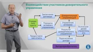 Уроки финансовой грамотности | Курс лекций «Фондовый рынок»  Лекция 2: Доверительное управление