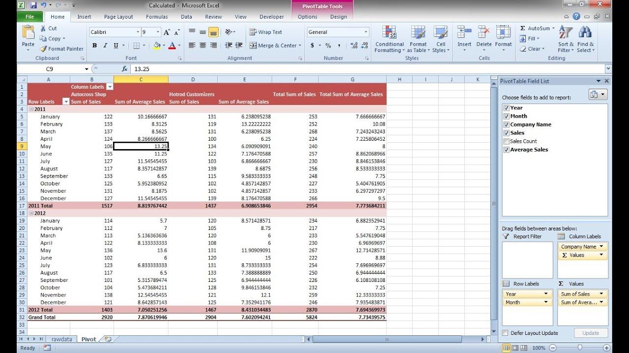 pivot tables excel 2010