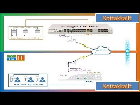 Fortigate Firewall Configuration 40C #kottakkal IT#
