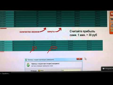 Работа оператором на телефоне в Москве