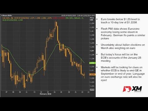 Forex News: 22/02/2018 - Dollar lifted by hawkish Fed minutes; Loonie eyes Canadian data