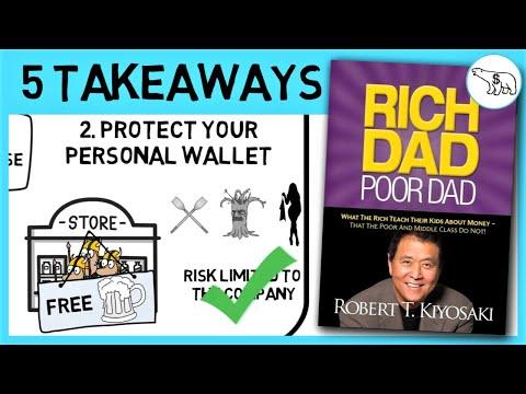 RICH DAD POOR DAD SUMMARY (BY ROBERT KIYOSAKI)