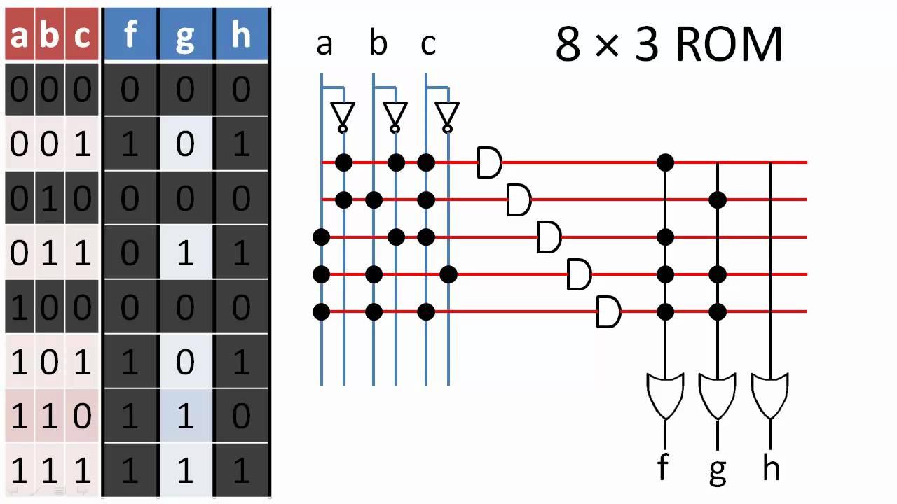 pla schematic circuit diagram [ 1280 x 720 Pixel ]