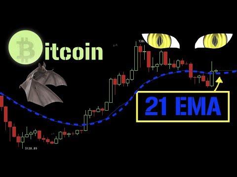 Bitcoin Above 🌙 200 SMA & 21 EMA 🎃